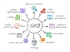 Optimising On-Page and Off-Page SEO: Why It Matters To Digital Marketing