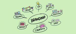 Company Identity: How To Brand Your Business