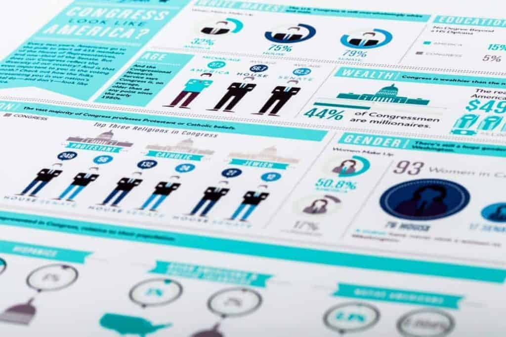 Awesome Tips on How to Create Infographics for Your Website